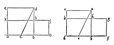 Division of a line segment according to the proportion which has the mean and two extremes: left hand-side in (Pérez de Moya, 1573, p. 28); right hand-side in (Tartaglia, 1560c, f. 7v)
