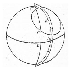 Esfera o poma de Pedro Nunes