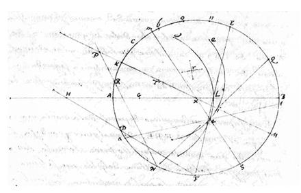 Esquema usado por Diego Ramírez en su manuscrito