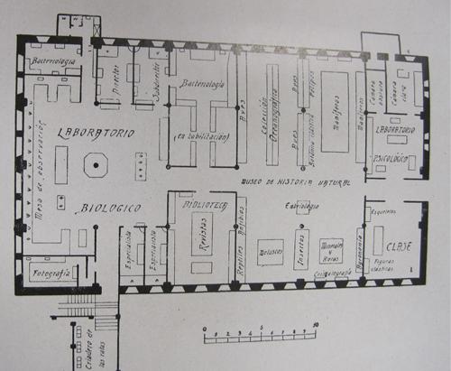 Plano del Institut Biològic en Sarrià. Folleto propagandístico, 1940. Fuente: AHSIC