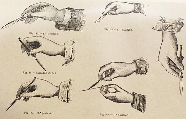 Posiciones del bisturí quirúrgico